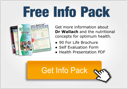 Free Info Pack Dr Wallach 90 For Life Youngevity Products